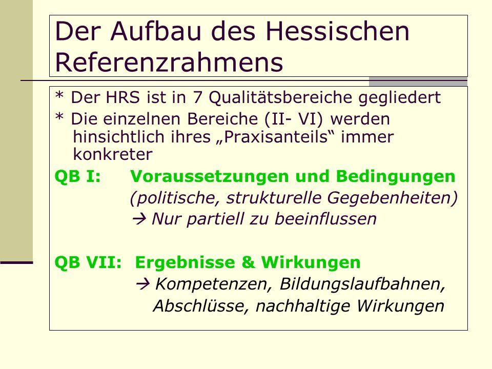 Der Aufbau des Hessischen Referenzrahmens