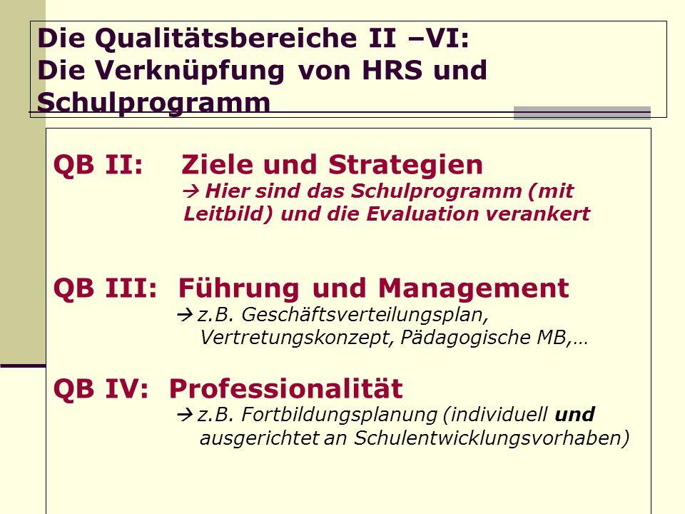 QB II: Ziele und Strategien