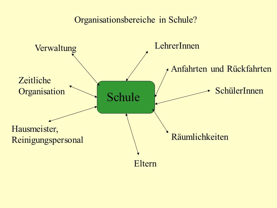 Schule Organisationsbereiche in Schule LehrerInnen Verwaltung