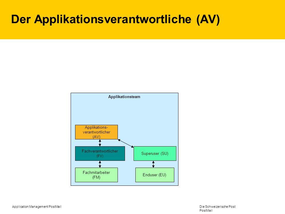 Der Applikationsverantwortliche (AV)