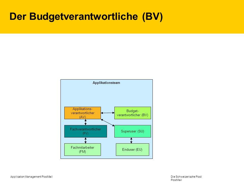 Der Budgetverantwortliche (BV)