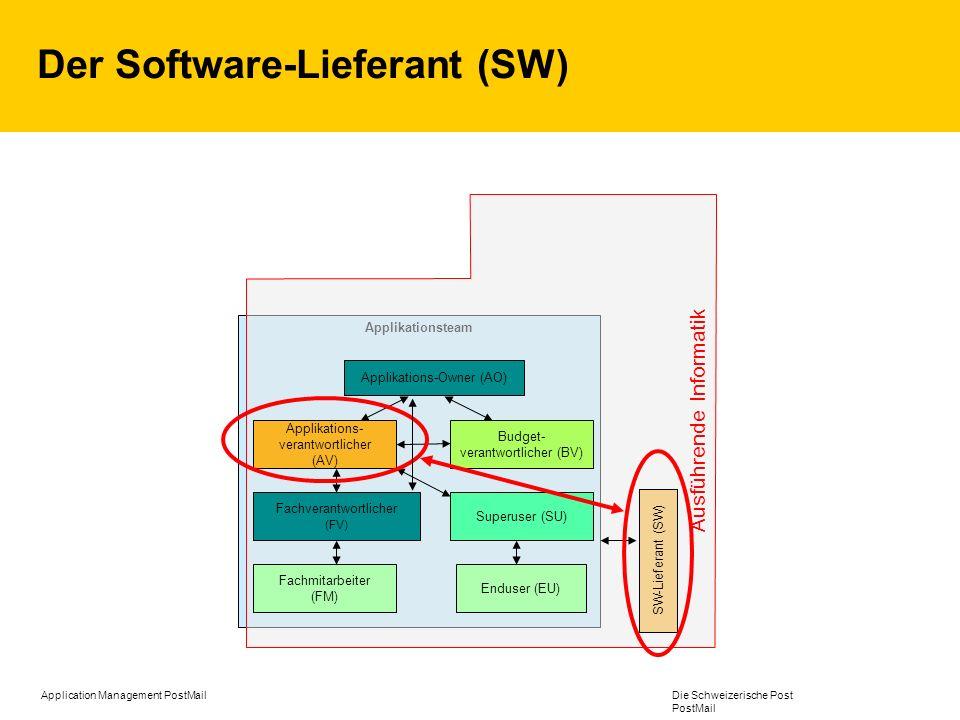Der Software-Lieferant (SW)