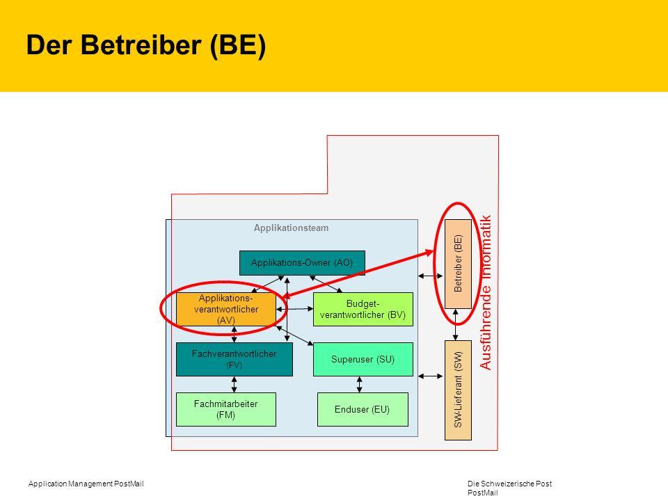 Der Betreiber (BE) Ausführende Informatik Applikationsteam
