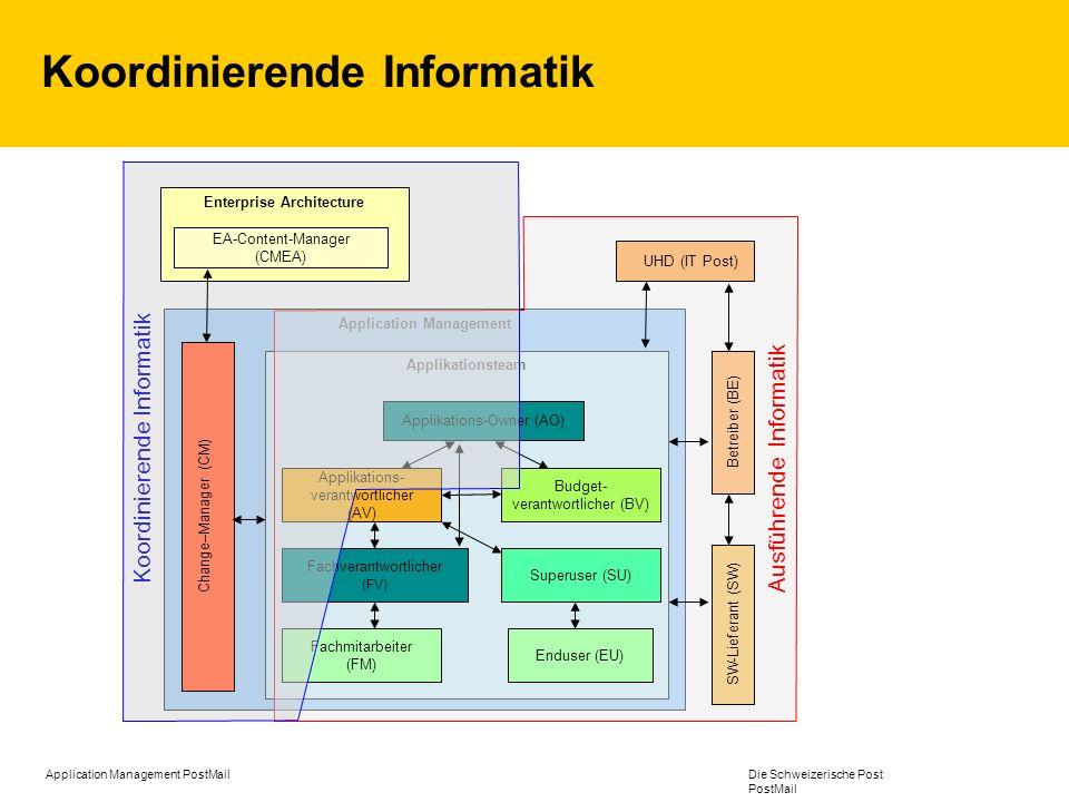Koordinierende Informatik
