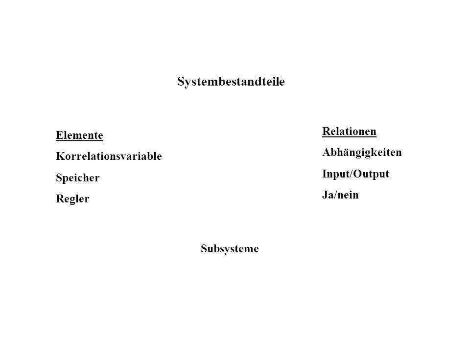 Systembestandteile Relationen Elemente Abhängigkeiten