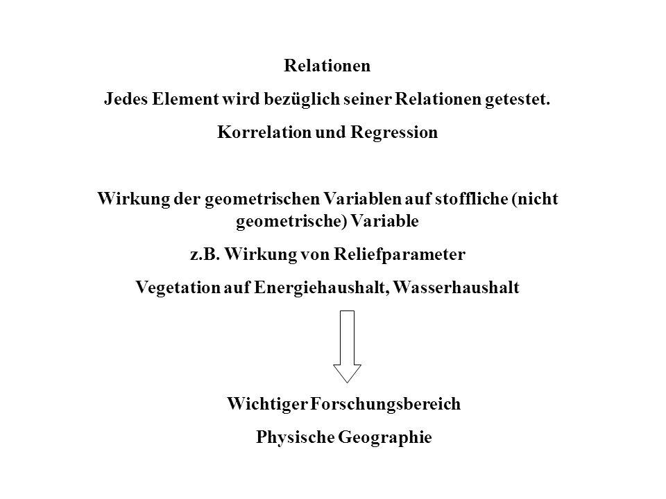 Jedes Element wird bezüglich seiner Relationen getestet.