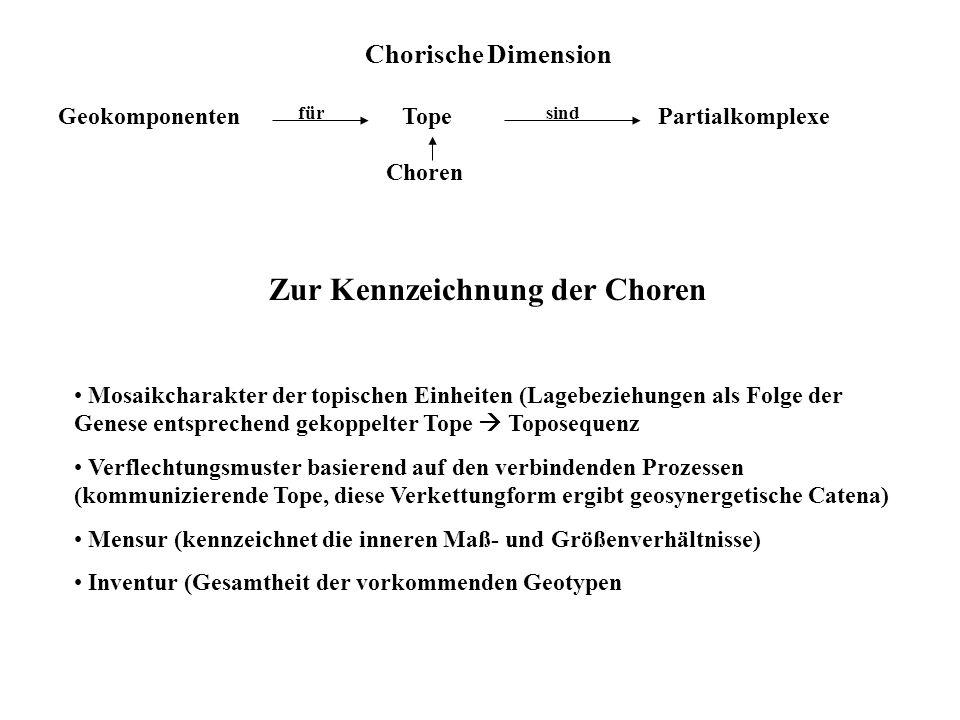 Zur Kennzeichnung der Choren