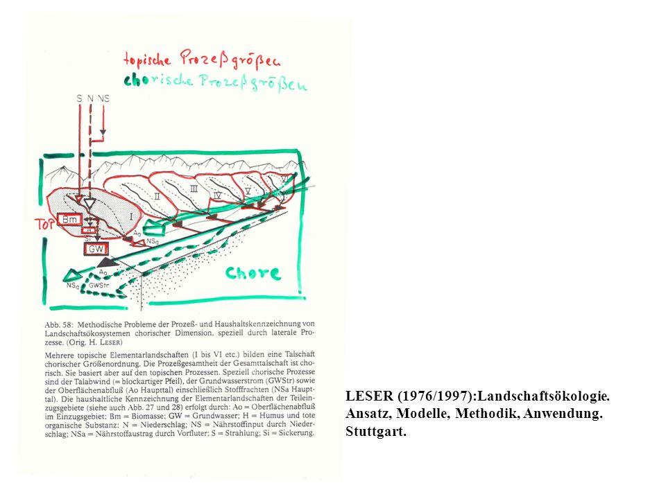 LESER (1976/1997):Landschaftsökologie