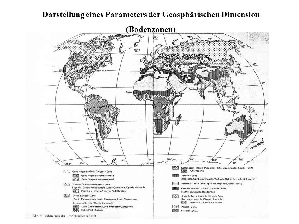Darstellung eines Parameters der Geosphärischen Dimension