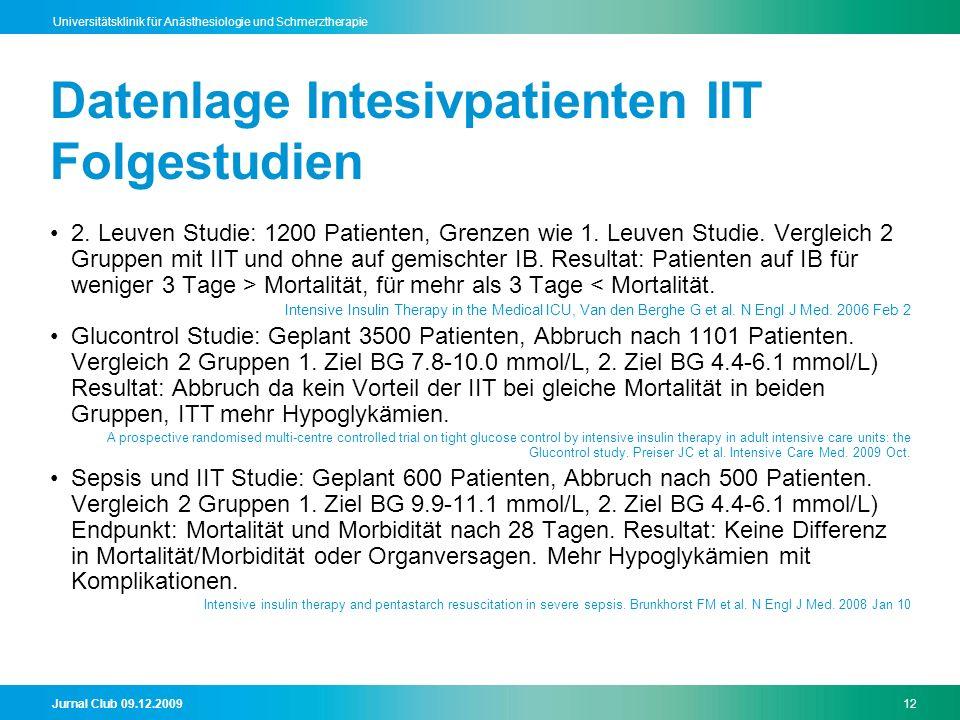 Datenlage Intesivpatienten IIT Folgestudien