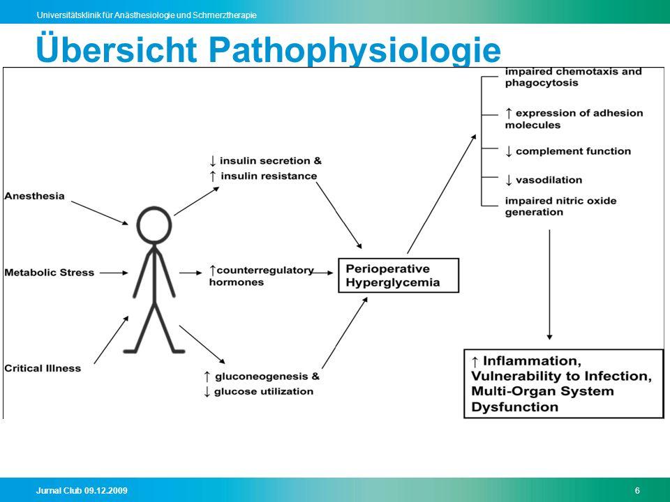 Übersicht Pathophysiologie