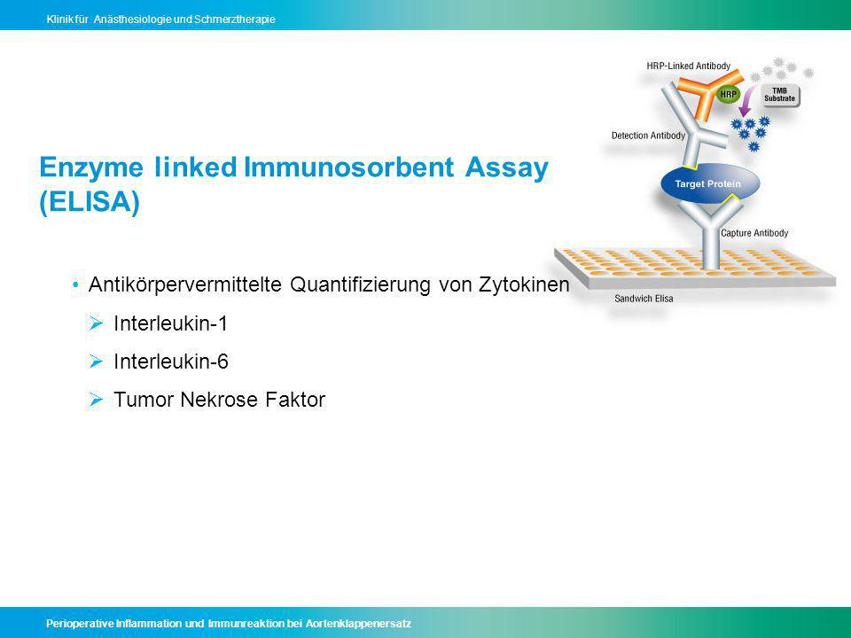 Enzyme linked Immunosorbent Assay (ELISA)