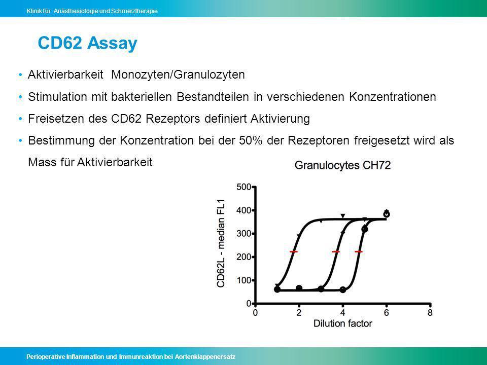 CD62 Assay Aktivierbarkeit Monozyten/Granulozyten