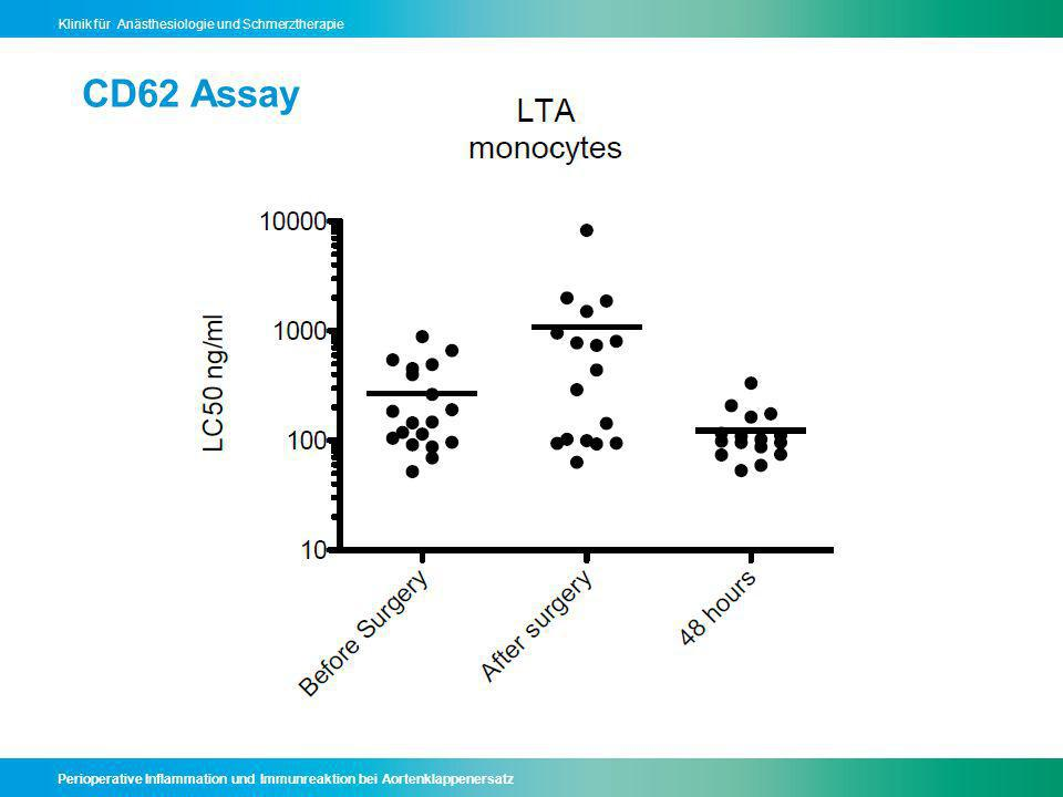 CD62 Assay