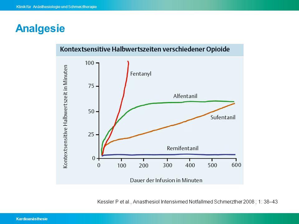 Analgesie Kessler P et al., Anasthesiol Intensivmed Notfallmed Schmerzther 2008 ; 1: 38–43