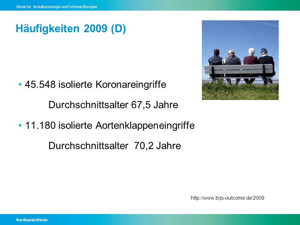 Häufigkeiten 2009 (D) 45.548 isolierte Koronareingriffe