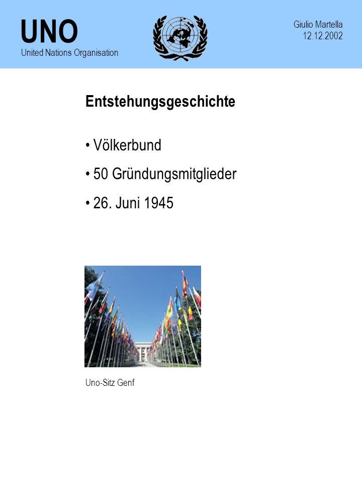 Entstehungsgeschichte Völkerbund 50 Gründungsmitglieder 26. Juni 1945