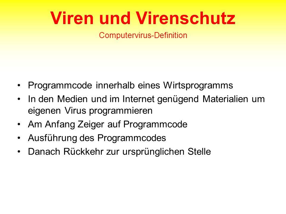 Viren und Virenschutz Computervirus-Definition