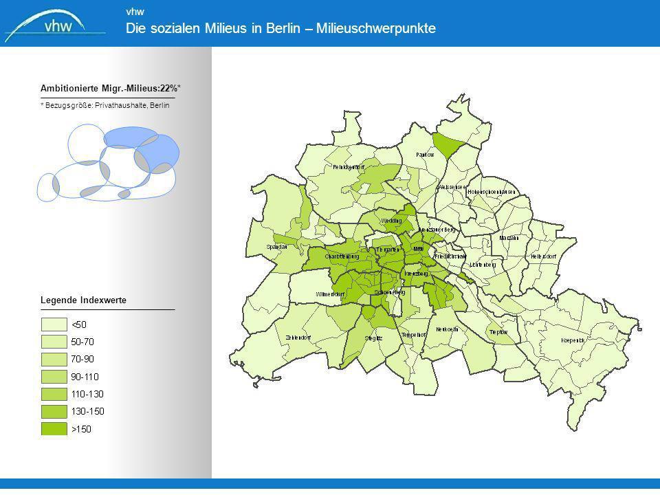 Die sozialen Milieus in Berlin – Milieuschwerpunkte