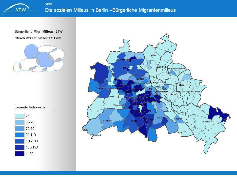 Die sozialen Milieus in Berlin –Bürgerliche Migrantenmilieus