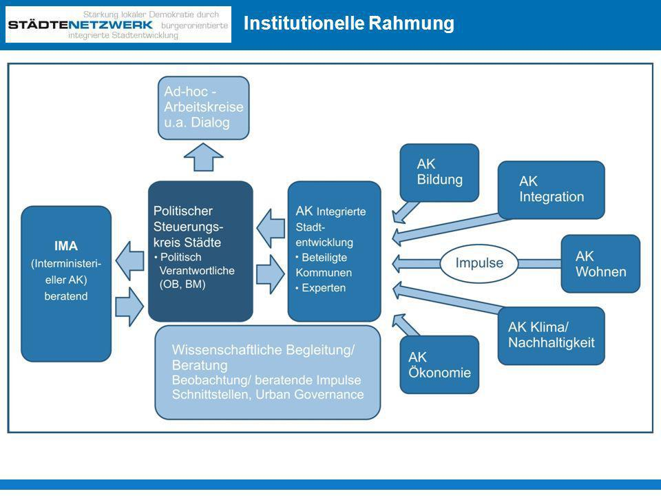 Institutionelle Rahmung