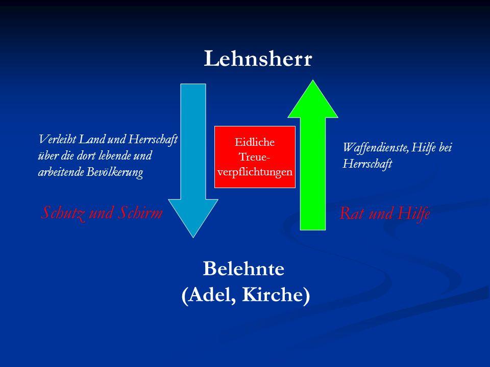 Lehnsherr Belehnte (Adel, Kirche) Schutz und Schirm Rat und Hilfe