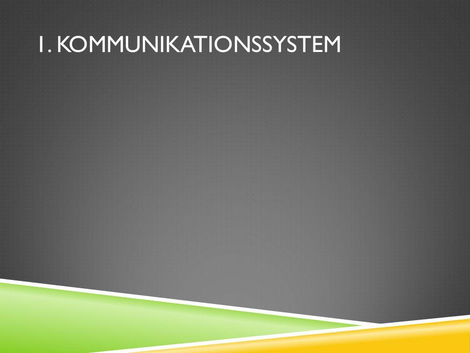 1. Kommunikationssystem