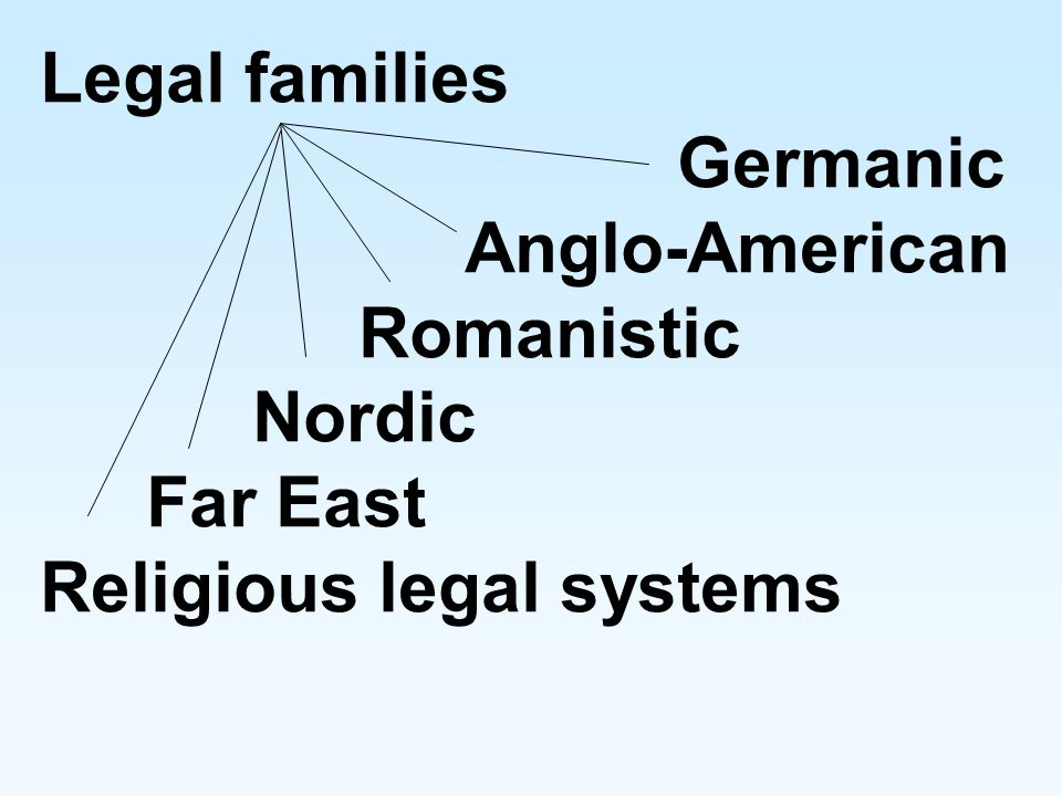 Legal families. Germanic. Anglo-American. Romanistic. Nordic