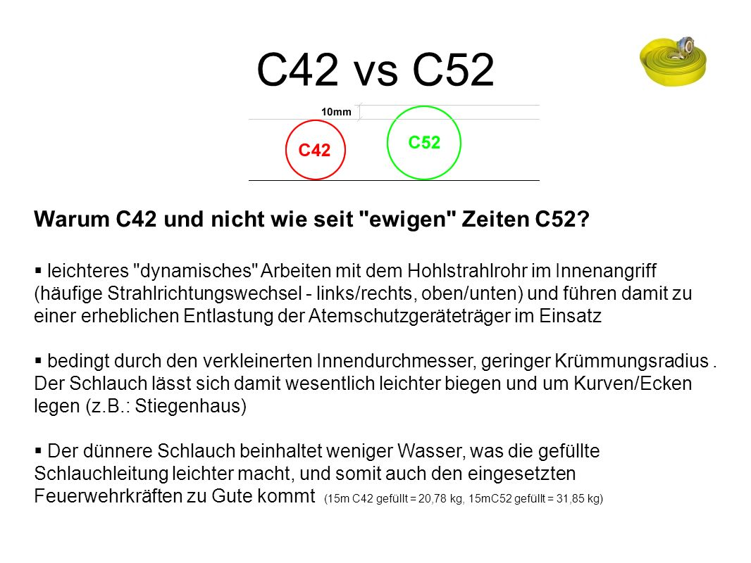 C42 vs C52 Warum C42 und nicht wie seit ewigen Zeiten C52
