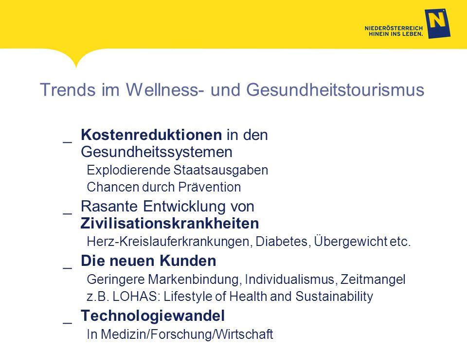 Trends im Wellness- und Gesundheitstourismus