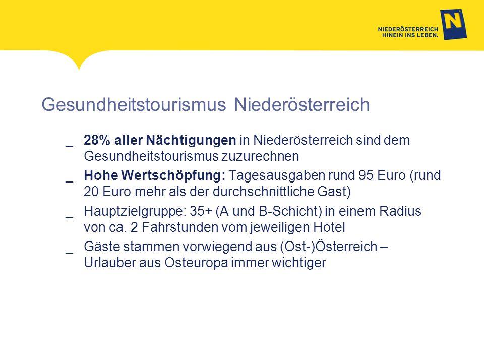 Gesundheitstourismus Niederösterreich