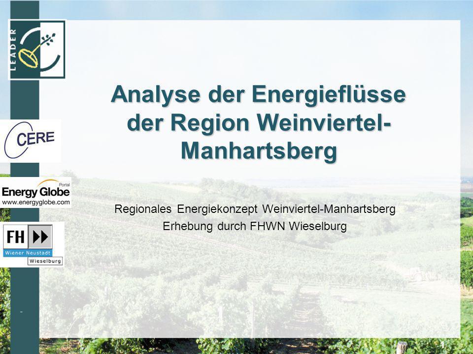 Analyse der Energieflüsse der Region Weinviertel-Manhartsberg