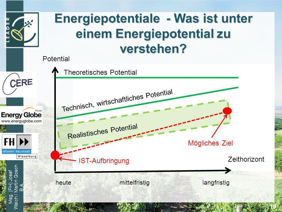 Energiepotentiale - Was ist unter einem Energiepotential zu verstehen