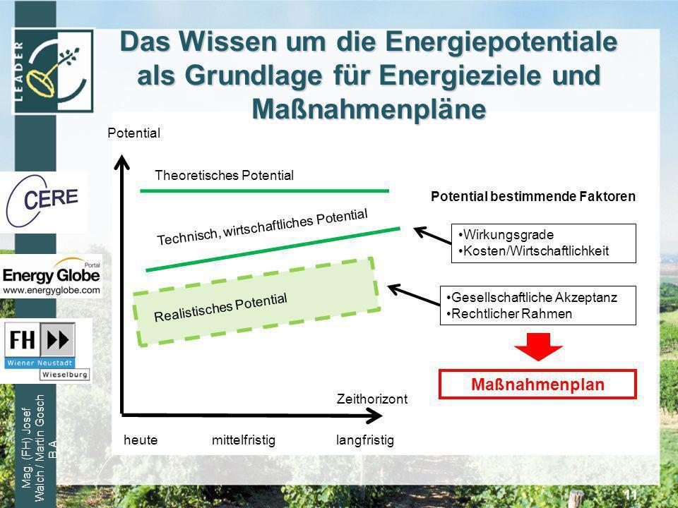 Mag. (FH) Josef Walch / Martin Gosch B.A.