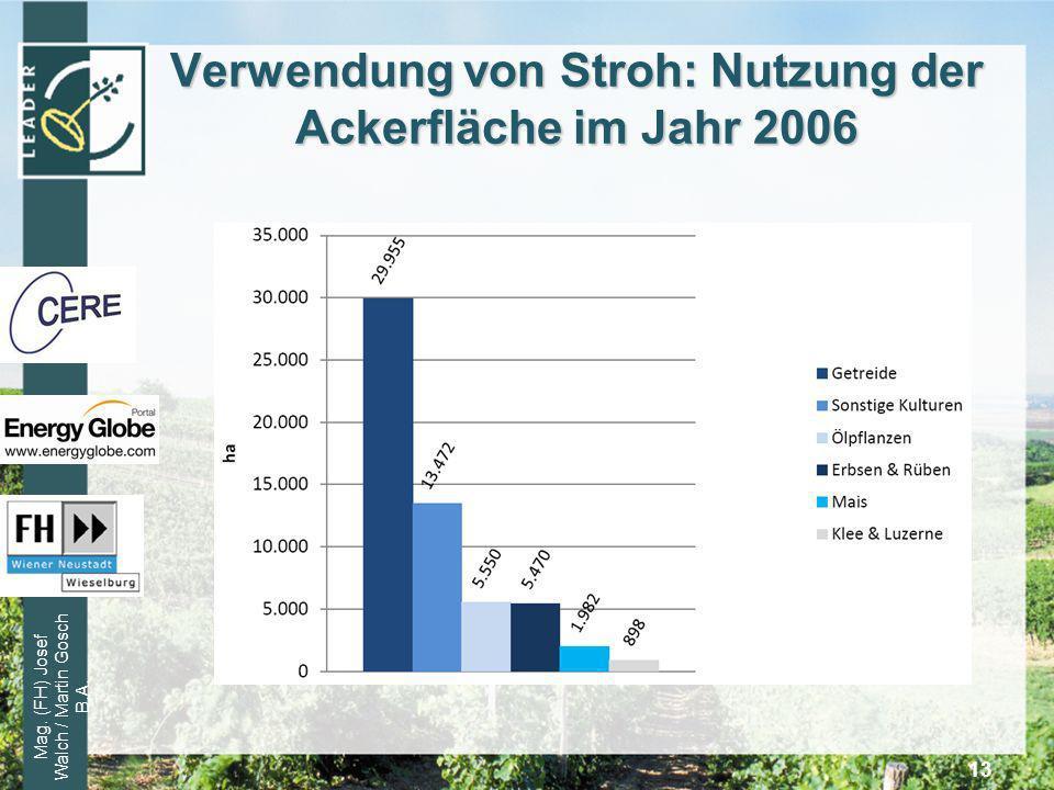 Verwendung von Stroh: Nutzung der Ackerfläche im Jahr 2006