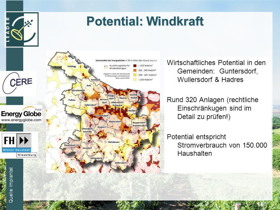 Potential: Windkraft