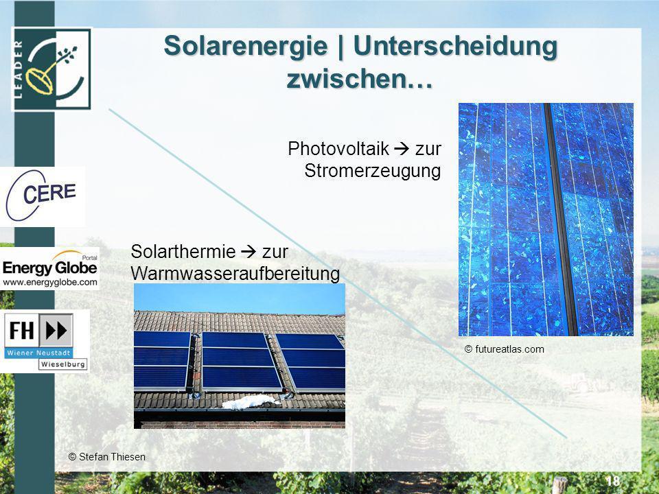 Solarenergie | Unterscheidung zwischen…