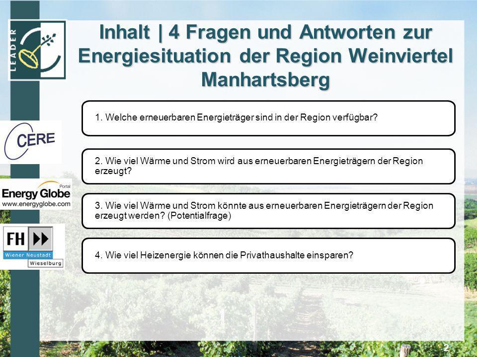 Inhalt | 4 Fragen und Antworten zur Energiesituation der Region Weinviertel Manhartsberg
