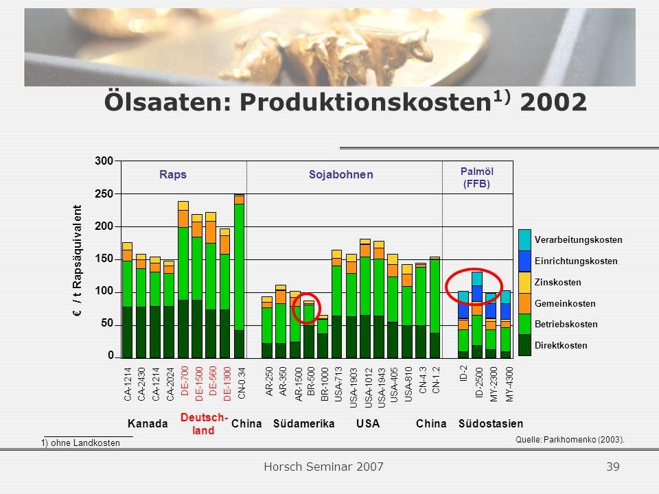 Ölsaaten: Produktionskosten1) 2002