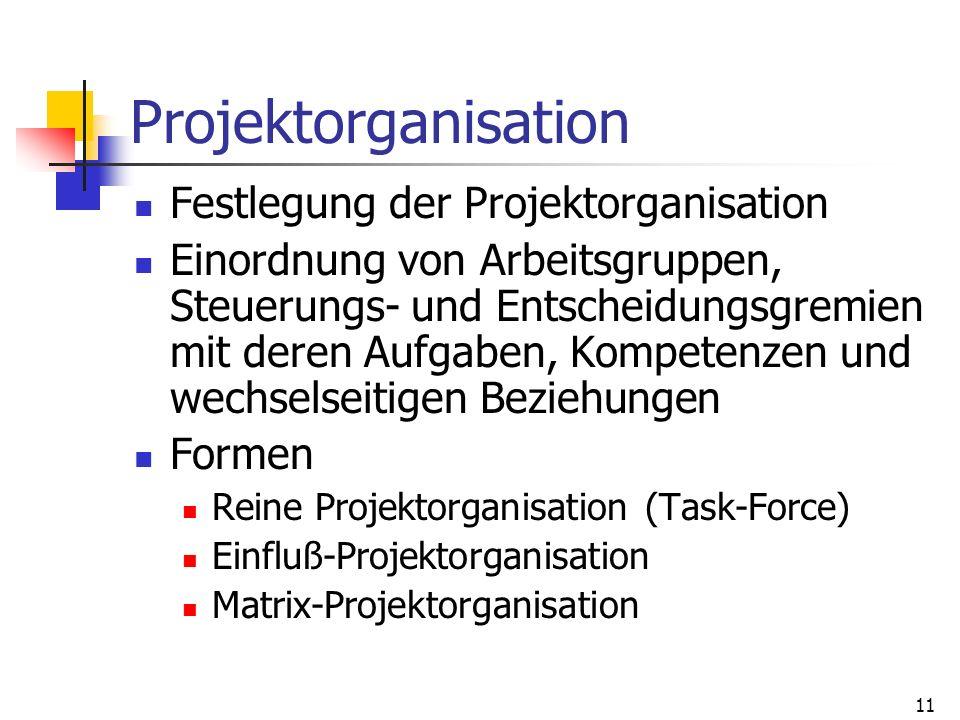 Projektorganisation Festlegung der Projektorganisation