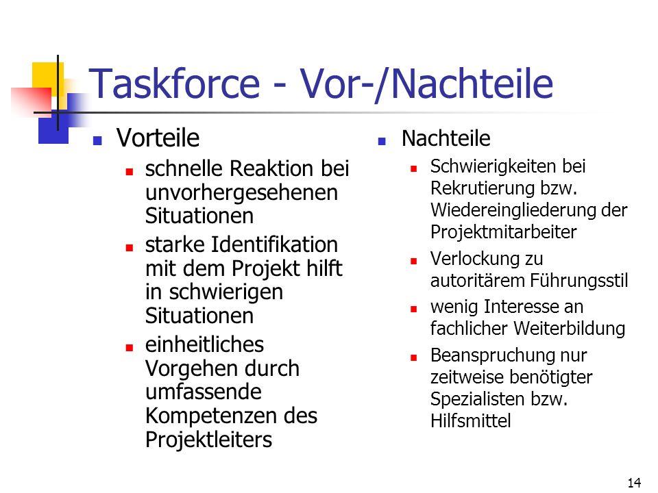 Taskforce - Vor-/Nachteile