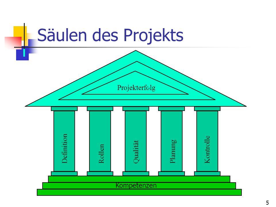 Säulen des Projekts Projekterfolg Definition Kontrolle Qualität