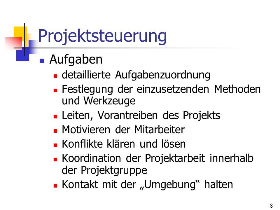 Projektsteuerung Aufgaben detaillierte Aufgabenzuordnung