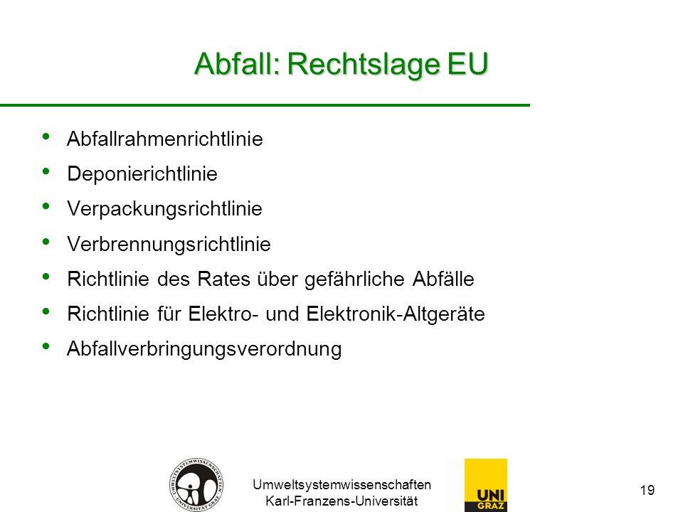 Abfall: Rechtslage EU Abfallrahmenrichtlinie Deponierichtlinie