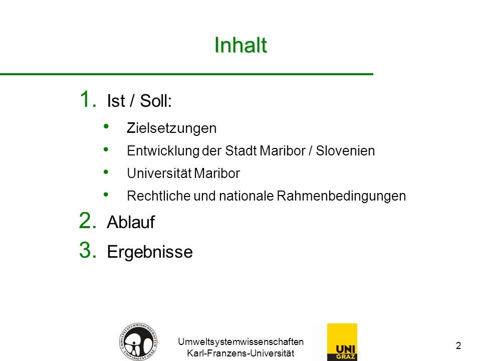 Inhalt Ist / Soll: Ablauf Ergebnisse Zielsetzungen