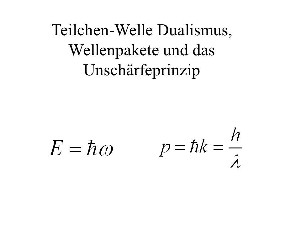 Teilchen-Welle Dualismus, Wellenpakete und das Unschärfeprinzip