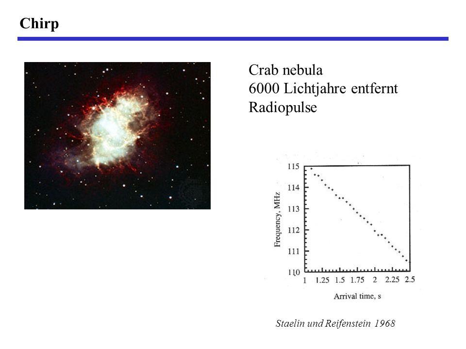 Chirp Crab nebula 6000 Lichtjahre entfernt Radiopulse