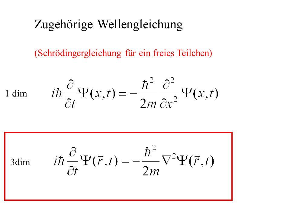Zugehörige Wellengleichung