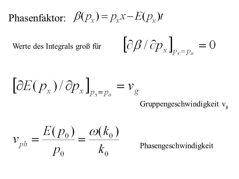 Phasenfaktor: Werte des Integrals groß für Gruppengeschwindigkeit vg