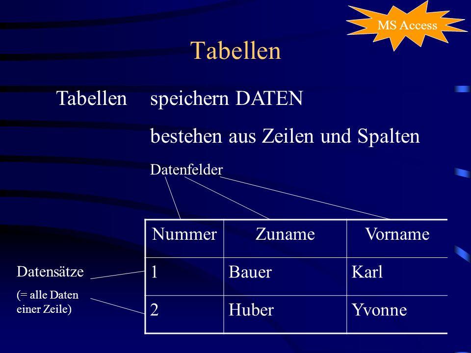 Tabellen Tabellen speichern DATEN bestehen aus Zeilen und Spalten
